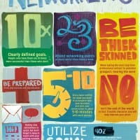 TheArtofNetworkingInfographic