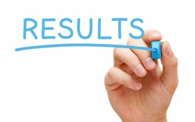 How to Figure Out If Your Digital Marketing Strategy is Results-Driven